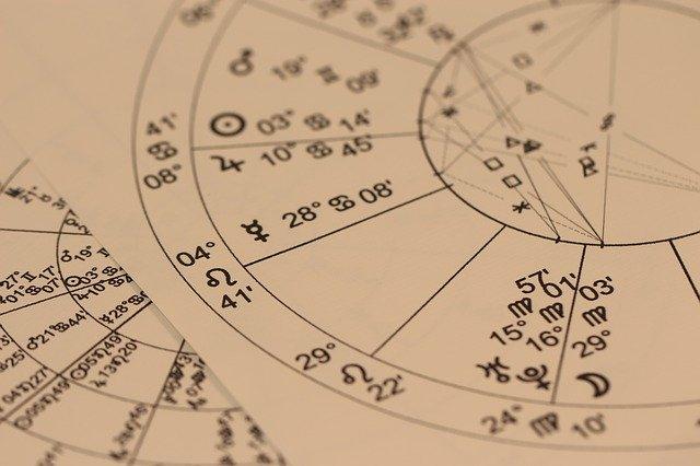 astrologické grafy